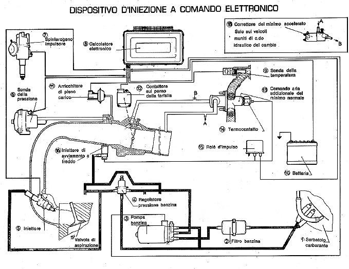 Schema Elettrico K100 : Ds ad iniezione i